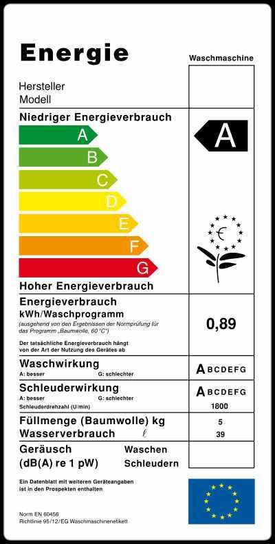 Novellierung des Energieverbrauchskennzeichnungsrechts