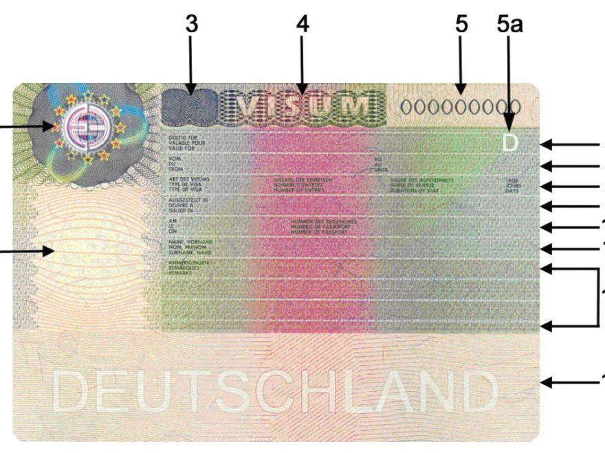 Einreise mit dem Schengen-Visum eines anderen EU-Staates – und die Fiktionswirkung des Antrags auf Aufenthaltserlaubnis